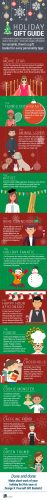 Holiday Gift Guide [Infographic]